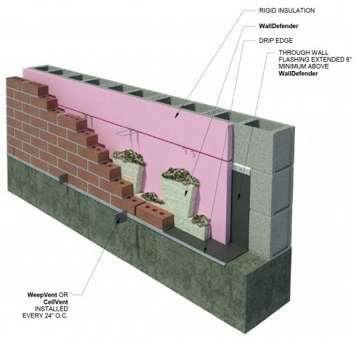 Mortar Net WallDefender 2 inch Dovetail